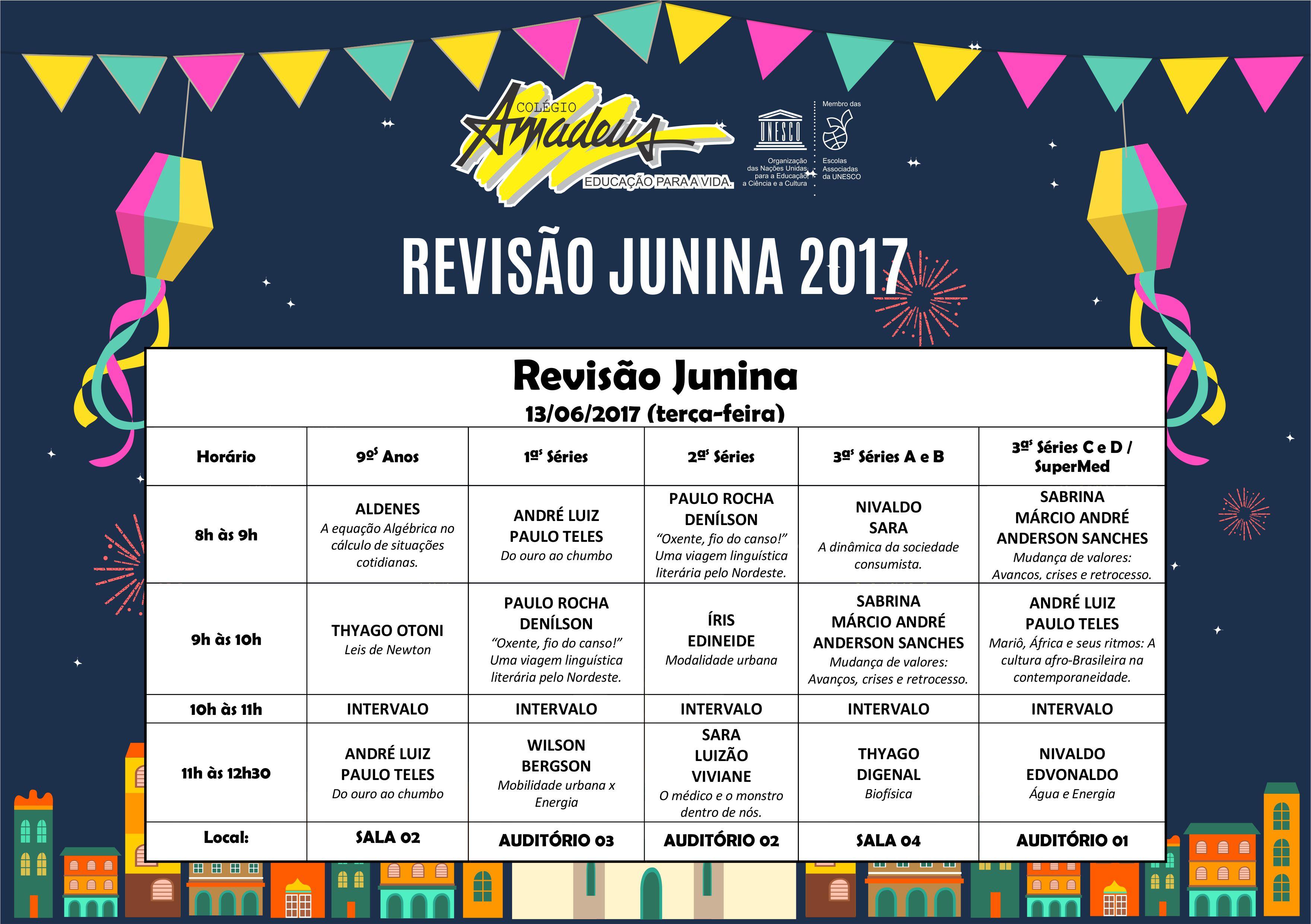 Revisão Junina 2017